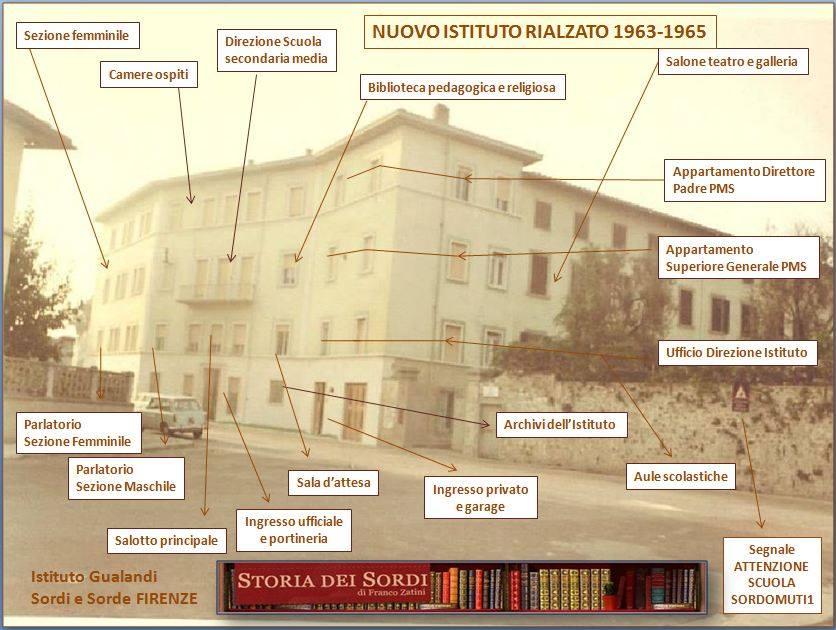 Istituto Gualandi Firenze