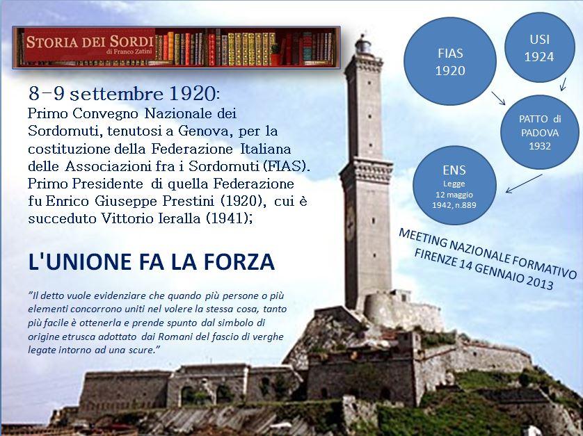Fias Federazione Italiana delle Associazioni fra i Sordomuti