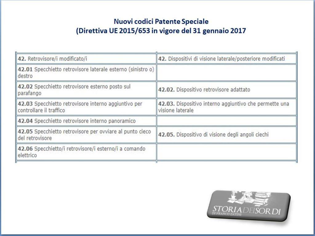 Patente speciale codice 42