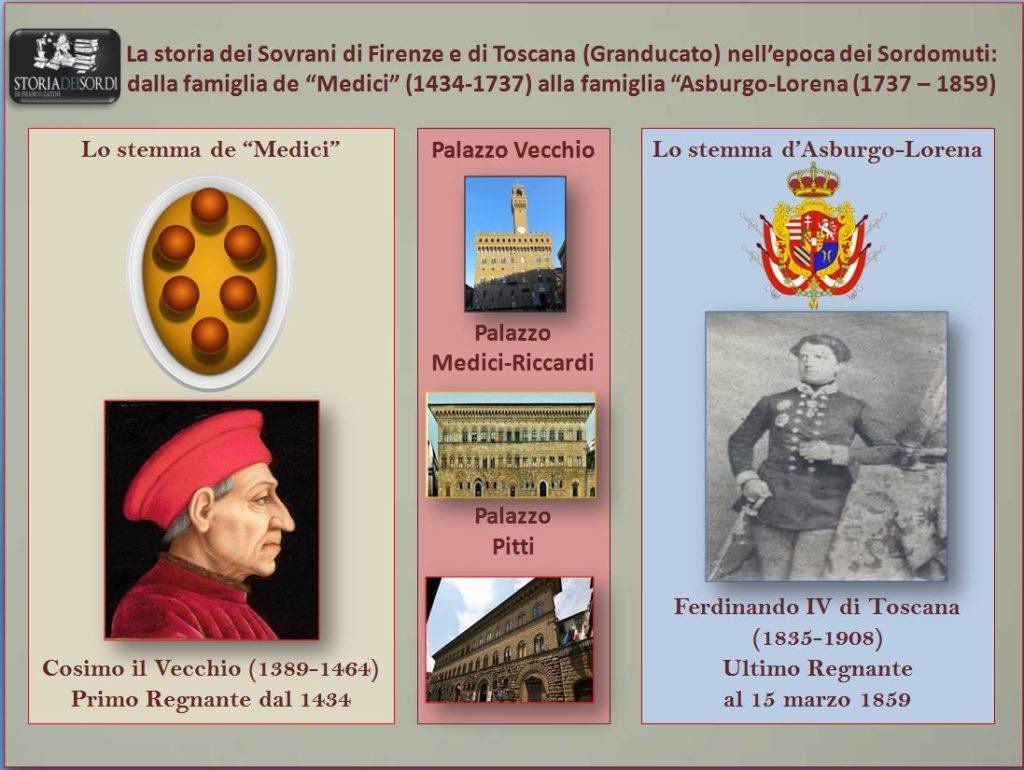 Sovrani di Toscana e Sordomuti