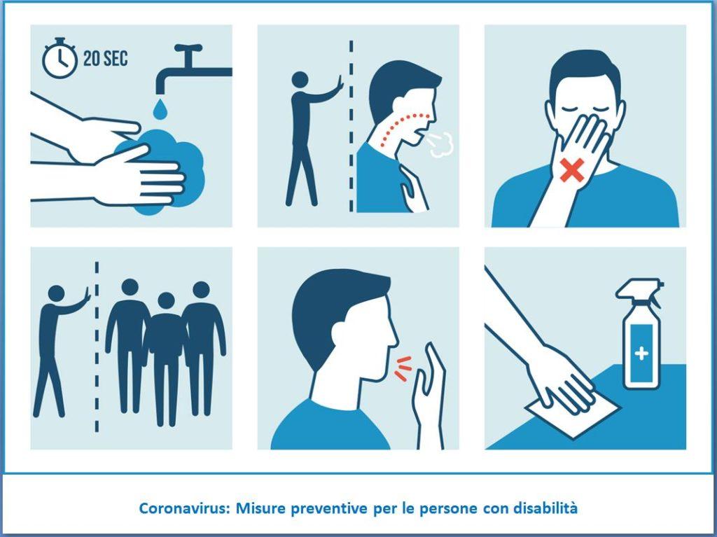 Coronavirus preventiva