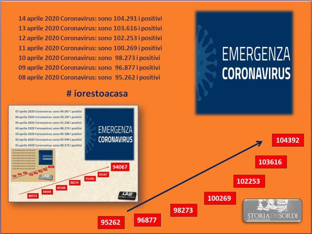 Coronavirus 6