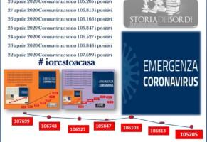 Coronavirus e il numero telefonico speciale per sordi