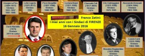 Piero Bargellini, Sindaco di Firenze e amico dei Sordomuti