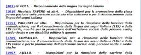 Lis: tra presente e passato. La storia della Lingua dei segni italiana